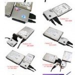 Ulkoinen USB asema mistä tahansa SATA/IDE asemasta