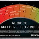 Ekologisimmat elektroniikan valmistajat