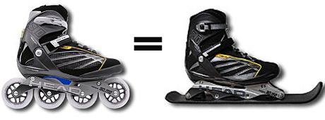 Skateslider muuntaa Rullaluistimet minisuksiksi