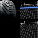 Q Celsius – Auton renkaat sisäänvedettävillä nastoilla