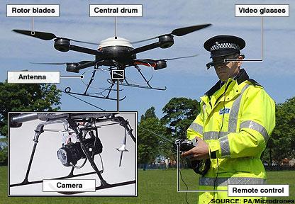 lentävä tarkkailurobotit helikopteri