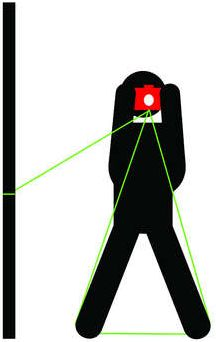 Tee-se-itse tripod-jalusta kameralle naruista