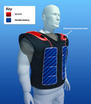Australiassa kehitteillä takki, joka kehittää energiaa kantajansa liikkeestä