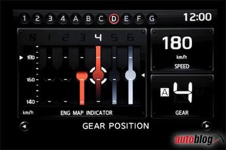 Nissan GT-R:n nopeusrajoitin poistuu automaattisesti kilparadalla