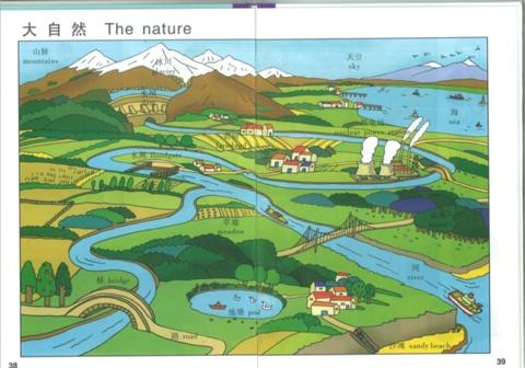 Kiinalaisen oppikirjan ajatus luonnosta