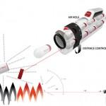 Shooter -palosammutin ampuu hiilidioksidia liekkeihin