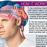 """Tosielämän """"mietintämyssy"""" tehostaa käyttäjänsä aivotyöskentelyä merkittävästi"""