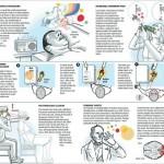 Hallusinaatioita kotikonstein ja ilman kemikaaleja