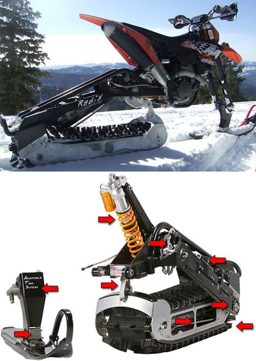 2Moto RadiX Kit tekee crossipyörästä lumipyörän 1