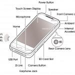 Creative Zii Egg esitelty – mahdollisesti ainesta iPod touchin haastajaksi!