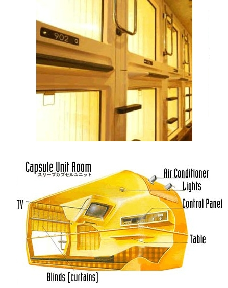 Capsule Hotel on hotellihuone-kaappi