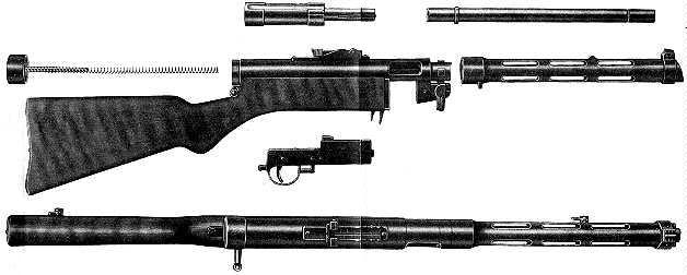 Suomi-konepistooli M/31