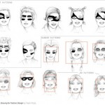Adam Harvey: Computer Vision Dazzle -meikkiohjeita kasvontunnistamisen estämiseksi