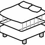 Smart Bedding helpottaa petaamista