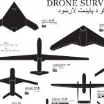 Drone Survival Guide auttaa tunnistamaan ilmassa liitelevät härvelit