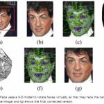 DeepFace – Facebookin uusi kasvokuvia vertaileva tekniikka pääsee lähes ihmisen tasolle