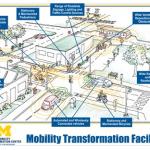Michiganiin suunnitellaan testikaupunkia automatisoituja autoja varten