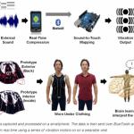 VEST – Liivi pyrkii auttamaan kuuroja tärinän avulla