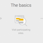 Google Contributor – Nettisivujen mainokset vaihtuvat rahankeräysnappeihin