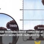 10 suurinta ydinräjäytystä, katso videot!