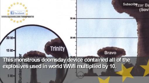 Suurimmat ydinräjäytykset