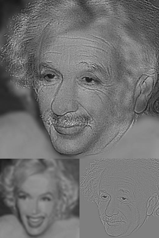 Päällekkäiset kasvot, joiden tunnistaminen riippuu etäisyydestä. Marilyn Monroen kasvot sumeana kuvana ja Albert Einsteinin kasvot viivapiirroksena (alaosassa erikseen).