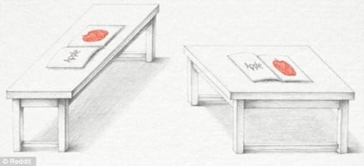 Kaltevat pöydän reunat näyttävät pitenevän perspektiiviharhan vuoksi, vaikka pöytien levyt ovat saman kokoisia.