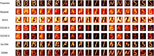 Neuroverkko oppii löytämään aivokuvasta henkilölle näytetyn kuvan