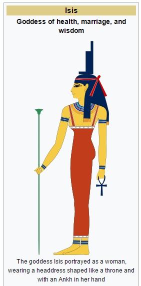 Isis-jumalataräiti