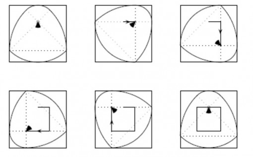 Neliön piirtämä reitti