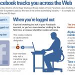 Social Book Post Manager -selainlisäosa tyhjentää automaattisesti Facebookin Toimintalokin / Activity Login — Tiedätkö mitä kaikkea toiminnastasi tallennetaan?
