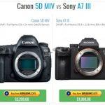 Lähteekö Canon haastamaan Sony a7 III:n peilittömien järjestelmäkameroiden markkinoille?