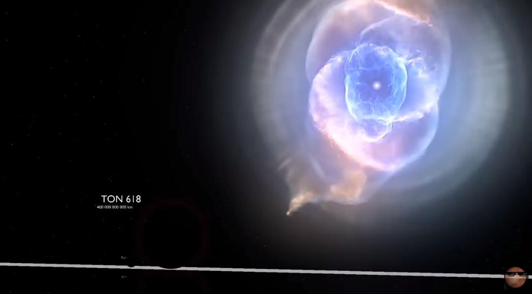 Maailmankaikkeuden Koko
