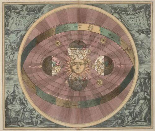 Kaiverrus aurinkokeskisestä maailmankuvasta. Teoksessa Andreas Cellarius, Harmonia Macrocosmica, 1708