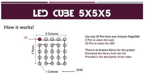 5 x 5 x 5 -tee-se-itse-ledi-kuutio