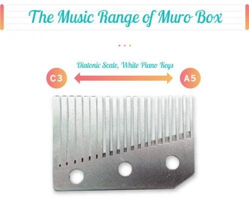 Muro Box musiikkirasia nuotit