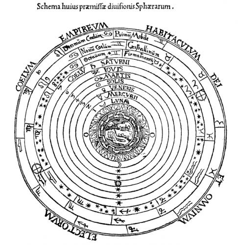 Planeettojen sisäkkäisiä pallonkuoria esittävä kaaviokuva Peter Apianin teoksesta Cosmographia (Antwerpen 1539)