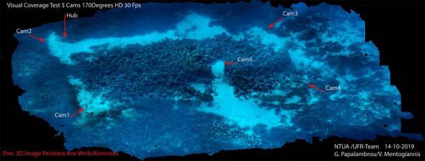 Kameroiden luoma 3d-mallinnos-live-seuranta merenpohjasta ja hylyn ympäristöstä