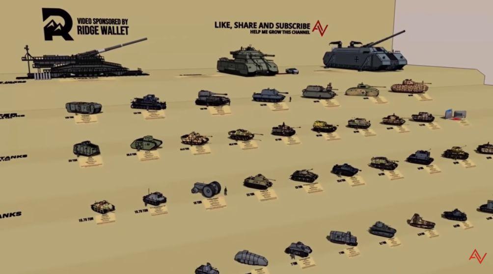 Crazy German Tanks Size Comparison 3D