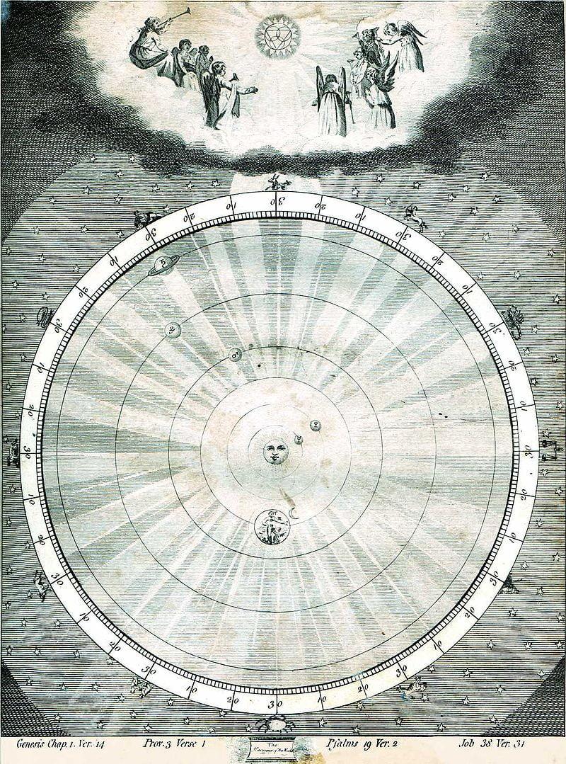 Harmony of the world, 1806