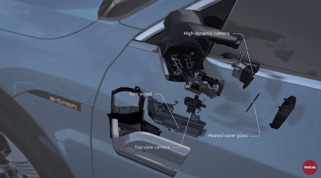 Virtual Exterior Mirrors of the 2020 Audi e-tron SUV – How it work