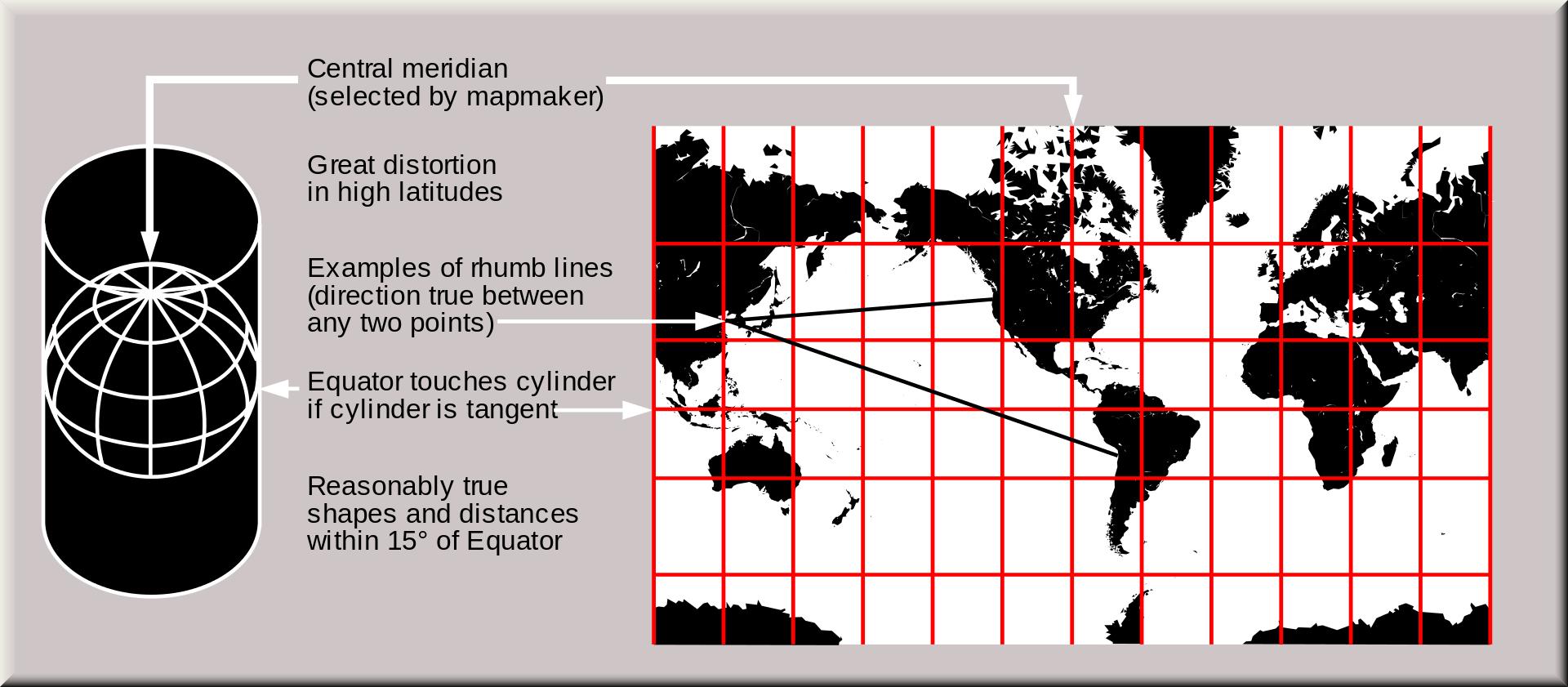 Mercator-projektion periaate visualisoituna