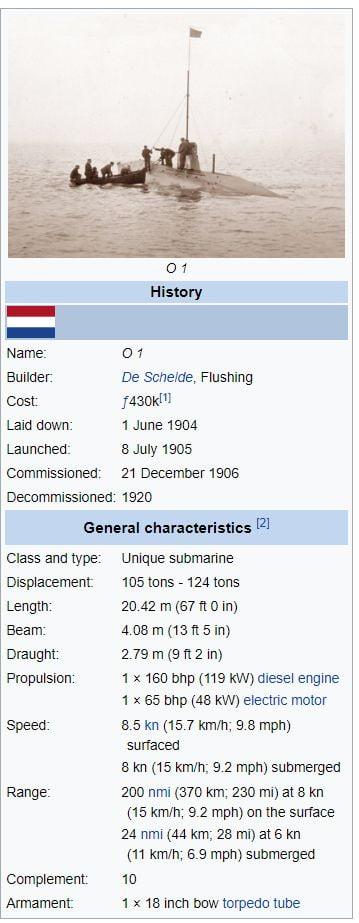 HNLMS O 1, ensimmäisen sukellusveneen tiedot