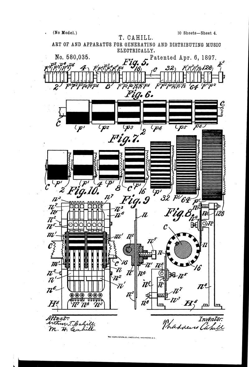 Rheotome-cylinders and electric-brushes used on Telharmonium (1896)